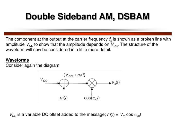 Double Sideband AM, DSBAM