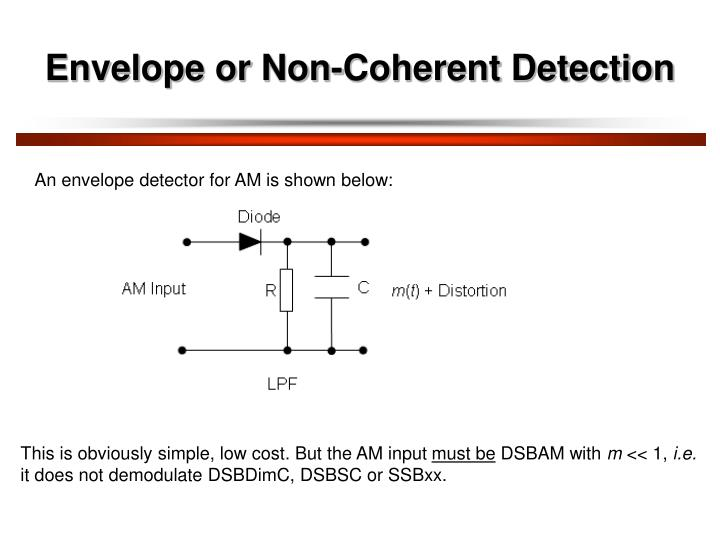 Envelope or Non-Coherent Detection