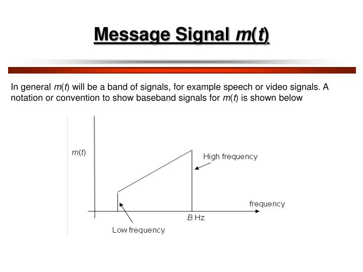 Message Signal