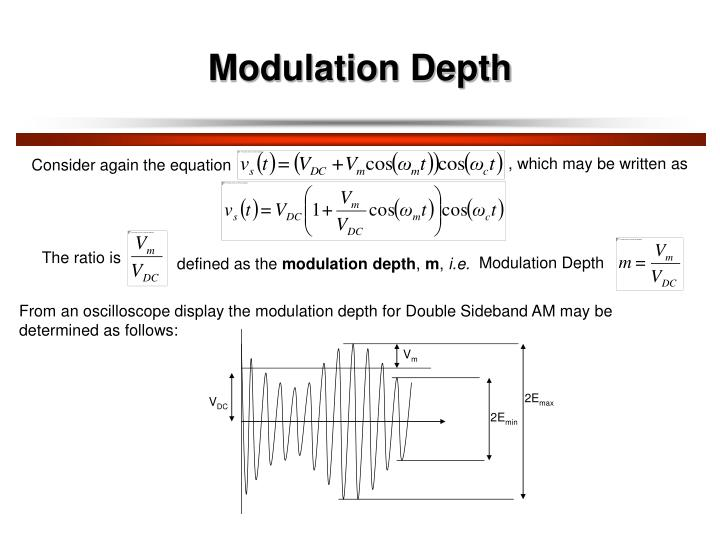 Modulation Depth