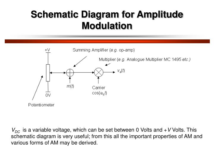 Schematic Diagram for Amplitude Modulation