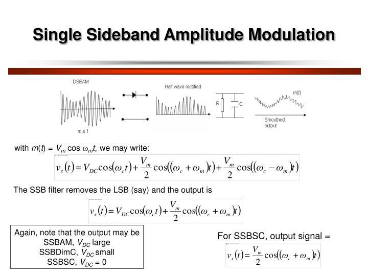 Single Sideband Amplitude Modulation