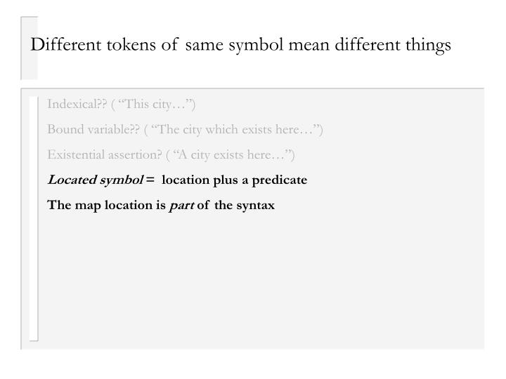 Different tokens of same symbol mean different things