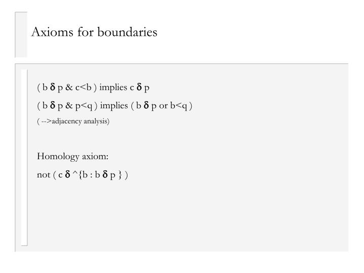 Axioms for boundaries