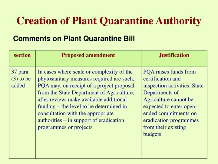 Creation of Plant Quarantine Authority