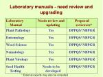 laboratory manuals need review and upgrading