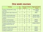 one week courses