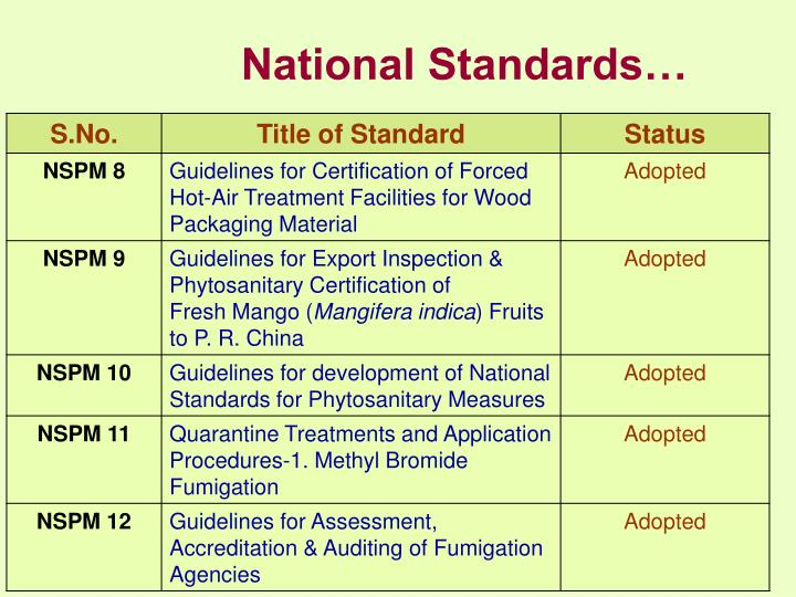 National Standards…