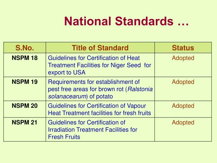 National Standards …