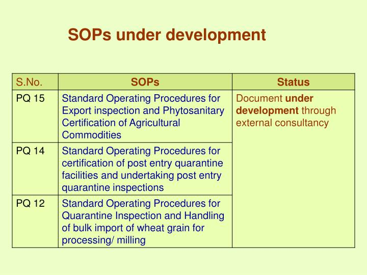 SOPs under development