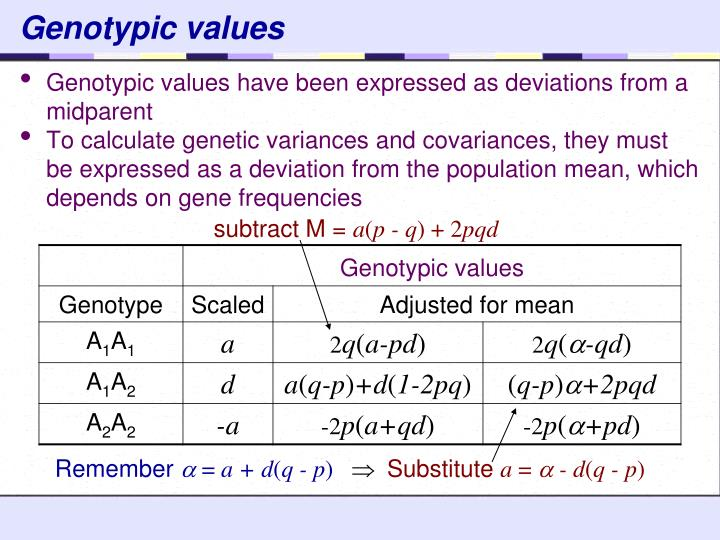 Genotypic values
