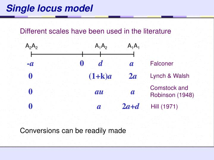 Single locus model