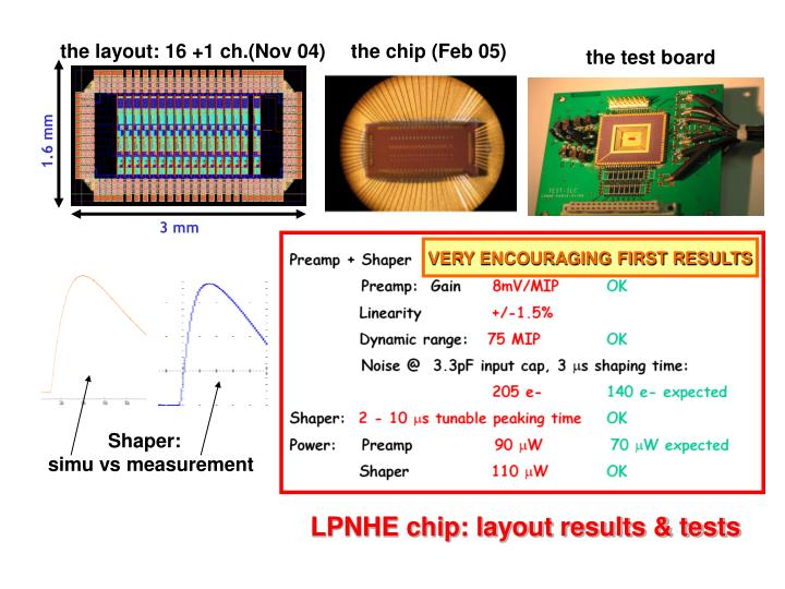 LPNHE chip: layout results & tests