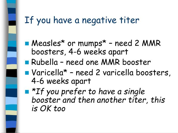 If you have a negative titer