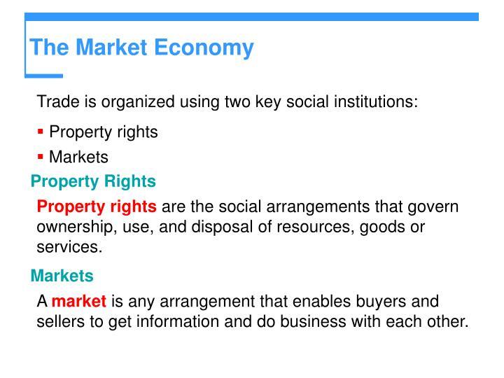 The Market Economy