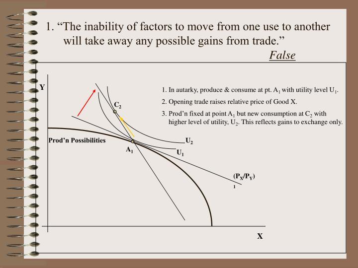 2. Opening trade raises relative price of Good X.
