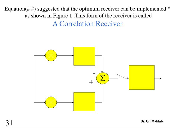 Equation(# #) suggested that the optimum receiver can be implemented *