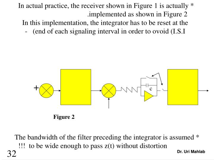 In actual practice, the receiver shown in Figure 1 is actually *