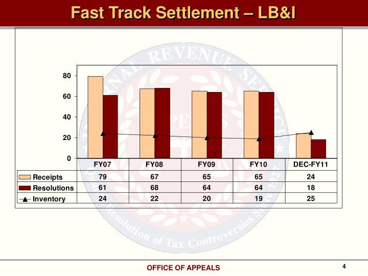 Fast Track Settlement – LB&I