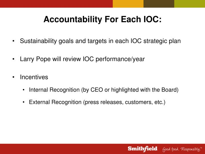 Accountability For Each IOC: