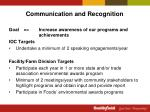 communication and recognition