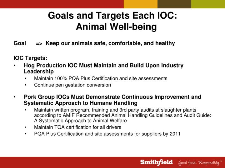 Goals and Targets Each IOC: