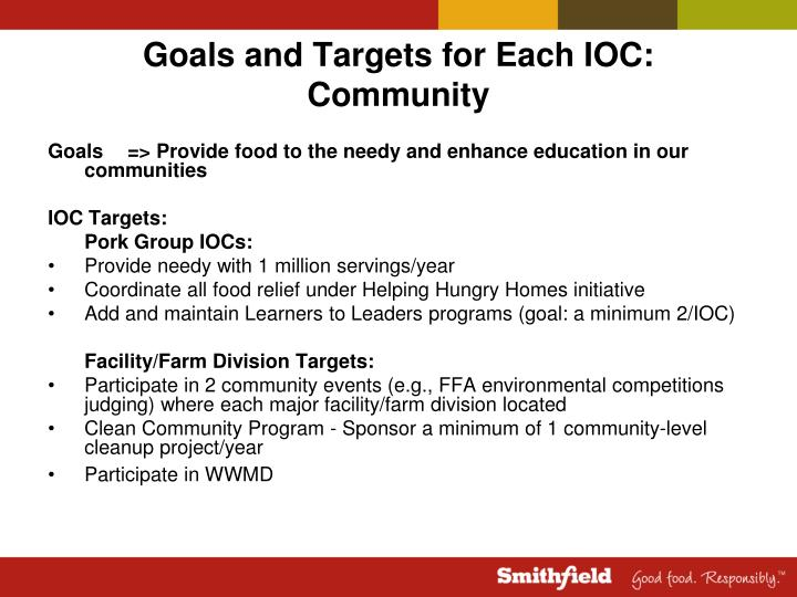 Goals and Targets for Each IOC:   Community