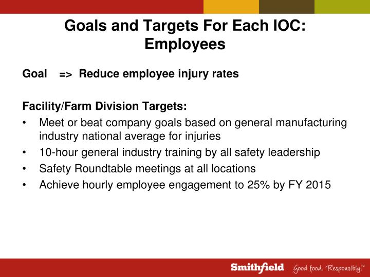 Goals and Targets For Each IOC:   Employees