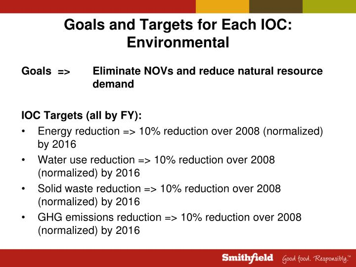 Goals and Targets for Each IOC:    Environmental