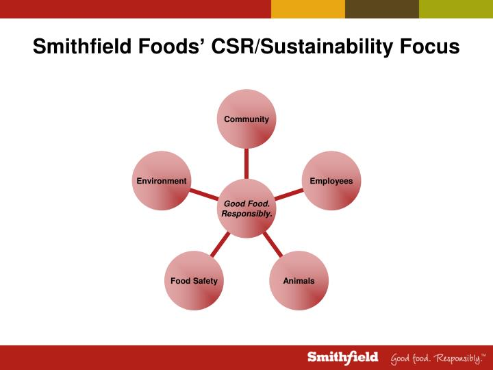 Smithfield foods csr sustainability focus