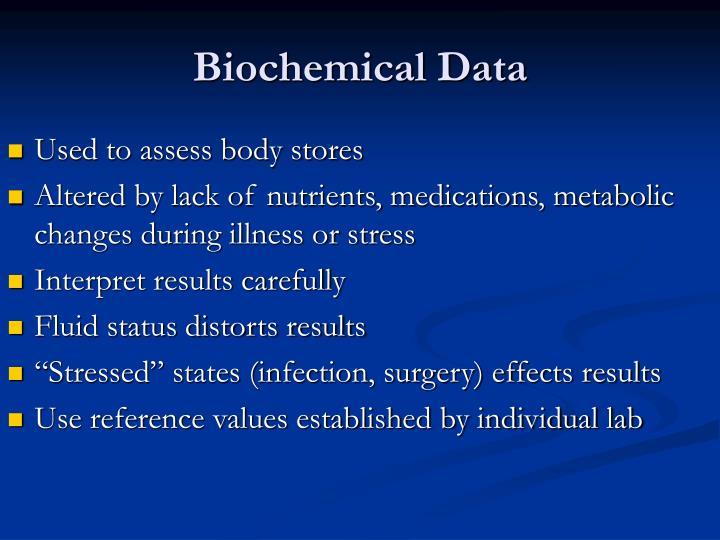 Biochemical Data