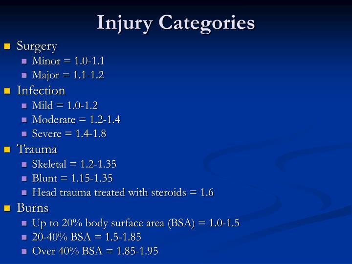 Injury Categories