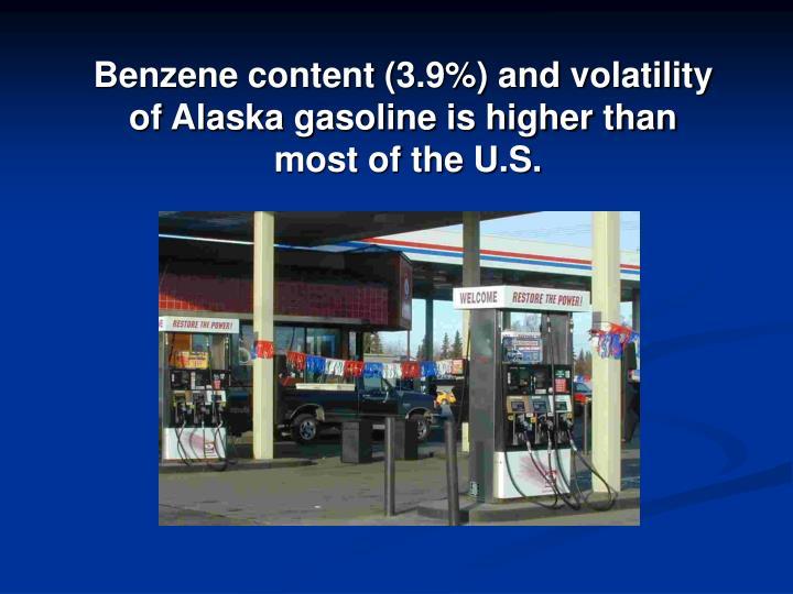 Benzene content (3.9%) and volatility