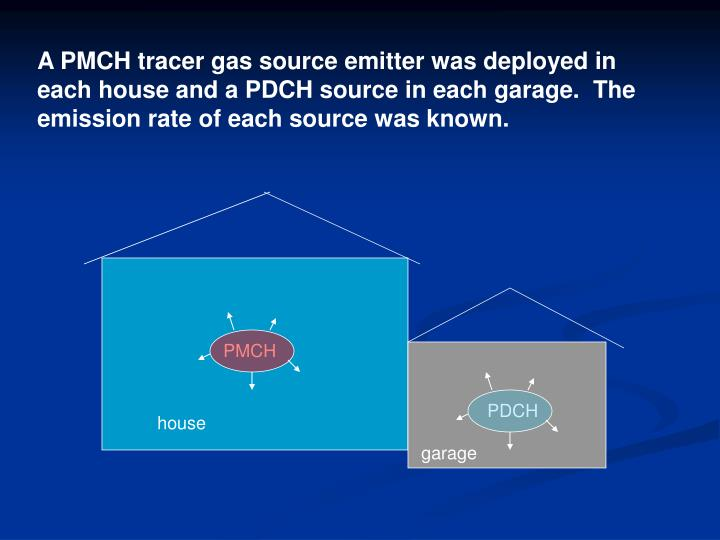 A PMCH tracer gas source emitter was deployed in each house and a PDCH source in each garage.  The emission rate of each source was known.