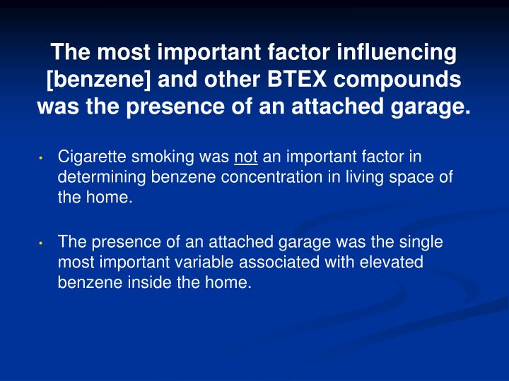 The most important factor influencing [benzene] and other BTEX compounds was the presence of an attached garage.