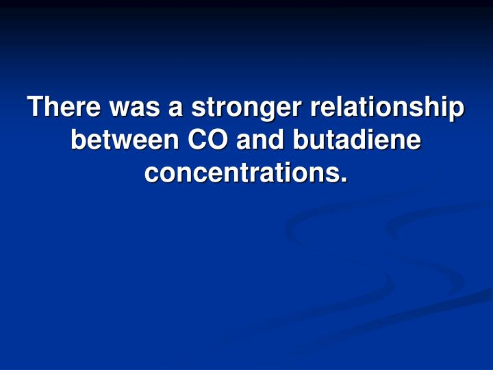 There was a stronger relationship between CO and butadiene concentrations.