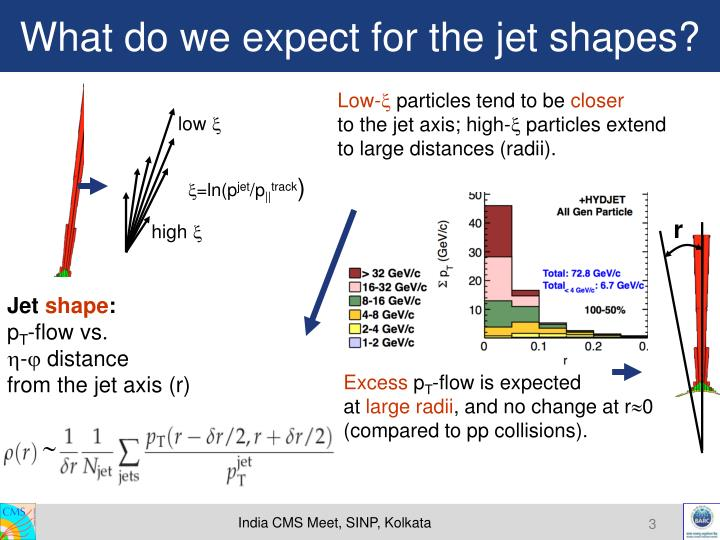 What do we expect for the jet shapes?