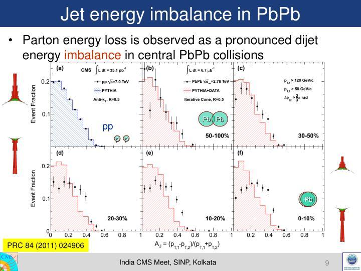 Jet energy imbalance in PbPb