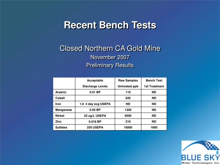 Recent Bench Tests