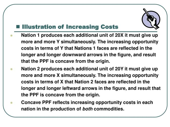 Illustration of Increasing Costs