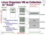 linux organizes vm as collection of areas