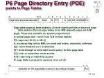 p6 page directory entry pde points to page tables