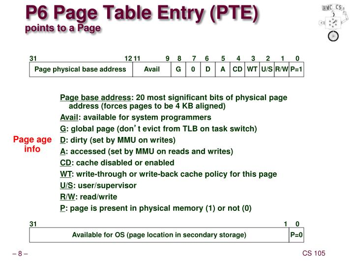 P6 Page Table Entry (PTE)