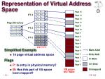 representation of virtual address space