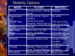 mobility options1