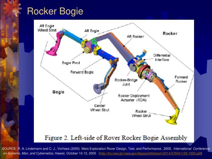 Rocker Bogie