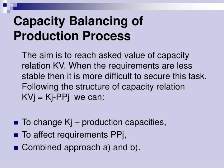 Capacity Balancing of Production Process