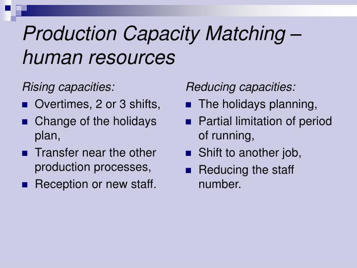 Rising capacities: