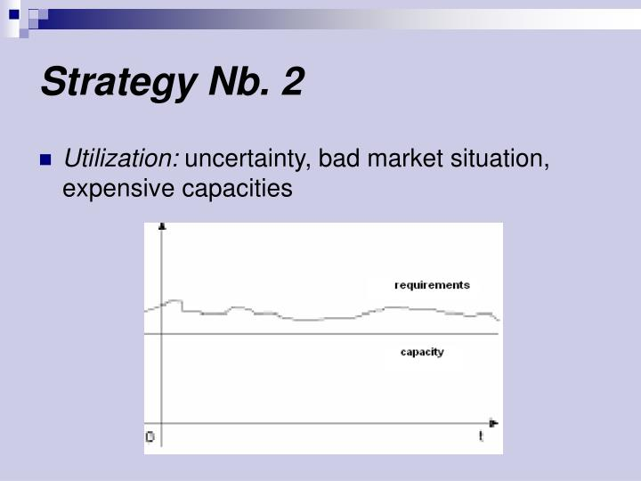 Strategy Nb. 2