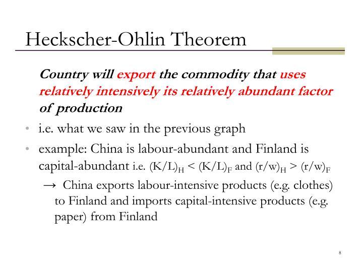 Heckscher-Ohlin Theorem